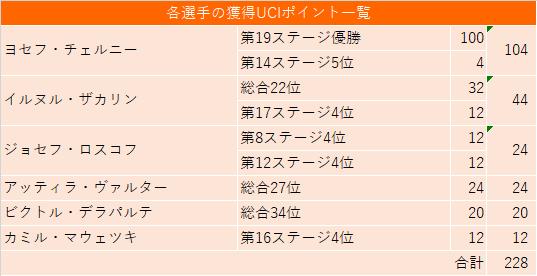 f:id:SuzuTamaki:20201103235816p:plain
