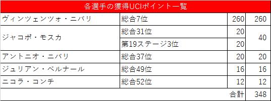 f:id:SuzuTamaki:20201104001446p:plain