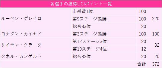 f:id:SuzuTamaki:20201104001539p:plain