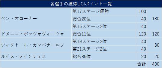f:id:SuzuTamaki:20201104001656p:plain