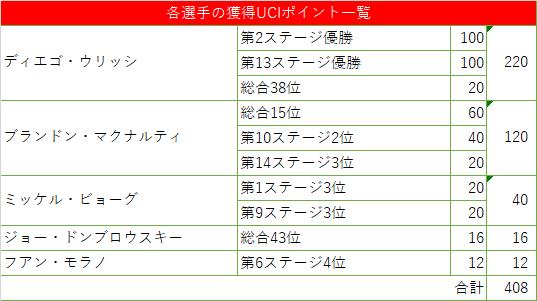 f:id:SuzuTamaki:20201104001741p:plain