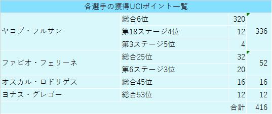 f:id:SuzuTamaki:20201104001823p:plain