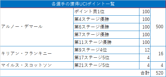 f:id:SuzuTamaki:20201104001955p:plain