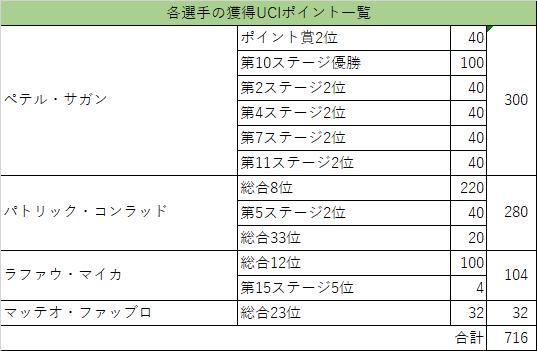 f:id:SuzuTamaki:20201104002104p:plain
