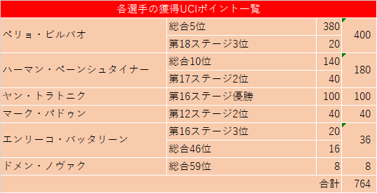 f:id:SuzuTamaki:20201104002154p:plain