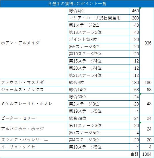 f:id:SuzuTamaki:20201104002238p:plain