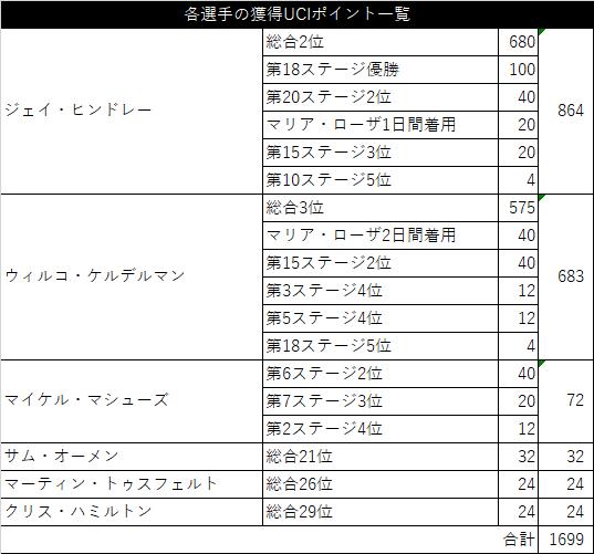 f:id:SuzuTamaki:20201104002324p:plain