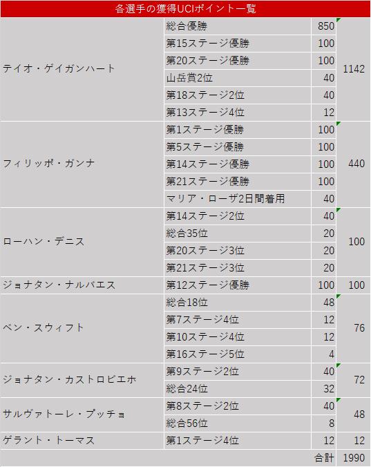 f:id:SuzuTamaki:20201104002552p:plain