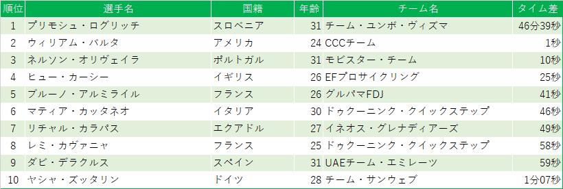 f:id:SuzuTamaki:20201112001445p:plain