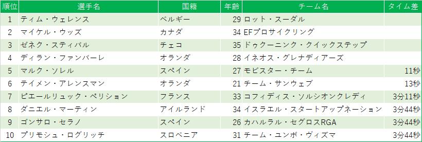 f:id:SuzuTamaki:20201112071404p:plain