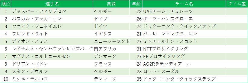 f:id:SuzuTamaki:20201113230413p:plain