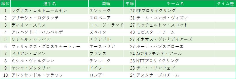f:id:SuzuTamaki:20201114170549p:plain