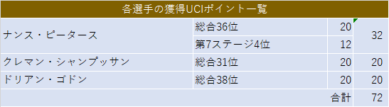 f:id:SuzuTamaki:20201114232437p:plain