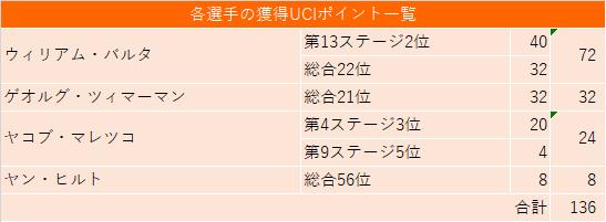 f:id:SuzuTamaki:20201114232904p:plain