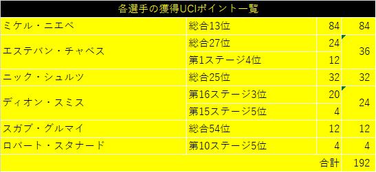 f:id:SuzuTamaki:20201114233037p:plain