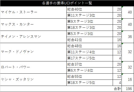 f:id:SuzuTamaki:20201114233601p:plain