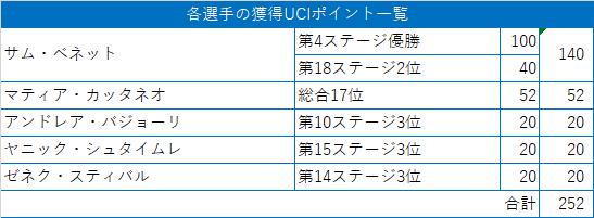 f:id:SuzuTamaki:20201114234636p:plain