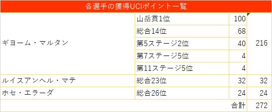 f:id:SuzuTamaki:20201114234847p:plain