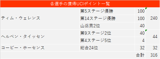 f:id:SuzuTamaki:20201114235235p:plain