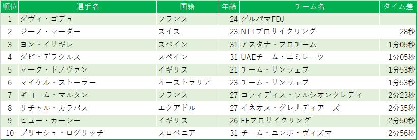 f:id:SuzuTamaki:20201115090745p:plain