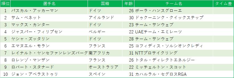 f:id:SuzuTamaki:20201115100247p:plain