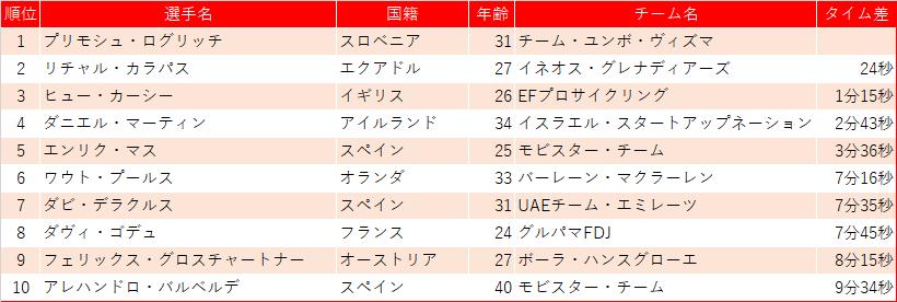 f:id:SuzuTamaki:20201115100434p:plain