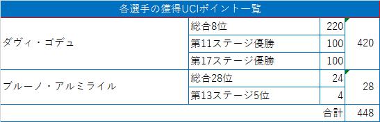 f:id:SuzuTamaki:20201115142537p:plain