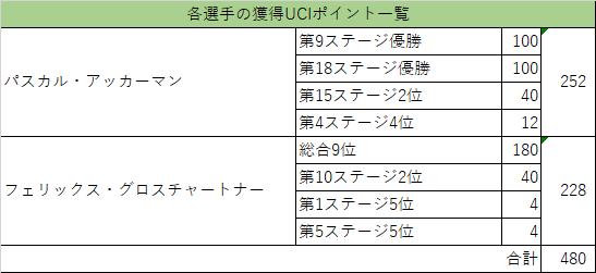 f:id:SuzuTamaki:20201115142855p:plain