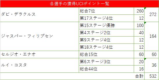f:id:SuzuTamaki:20201115143038p:plain