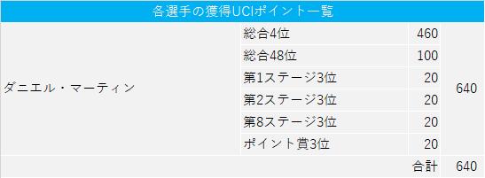 f:id:SuzuTamaki:20201115143253p:plain