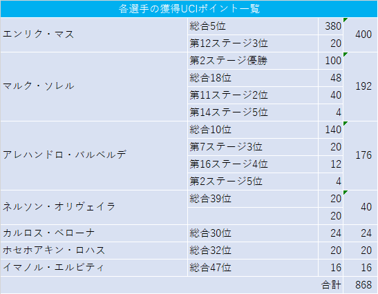 f:id:SuzuTamaki:20201115143406p:plain