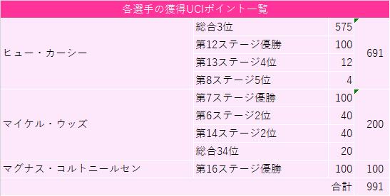 f:id:SuzuTamaki:20201115143704p:plain