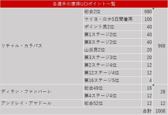 f:id:SuzuTamaki:20201115144311p:plain