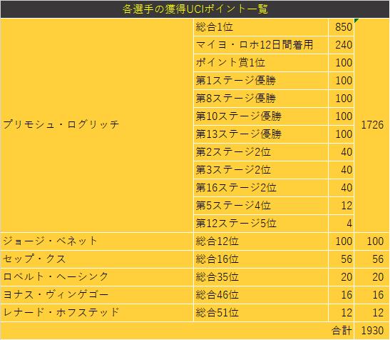 f:id:SuzuTamaki:20201115144504p:plain