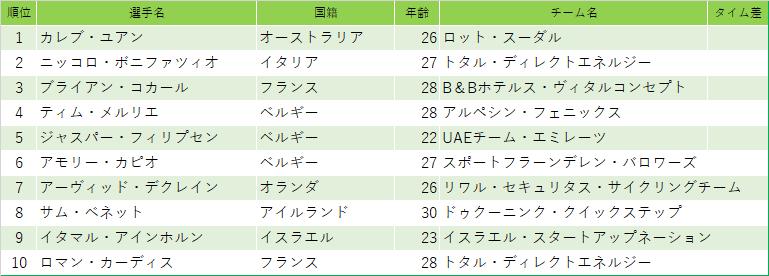 f:id:SuzuTamaki:20201115222907p:plain