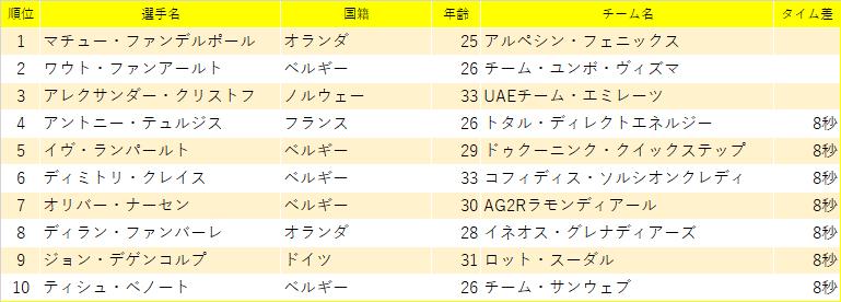 f:id:SuzuTamaki:20201115224922p:plain