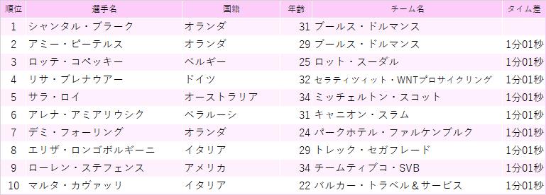 f:id:SuzuTamaki:20201115235438p:plain
