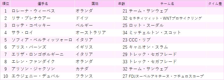 f:id:SuzuTamaki:20201116001226p:plain