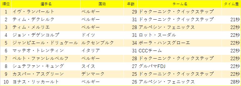 f:id:SuzuTamaki:20201116212351p:plain