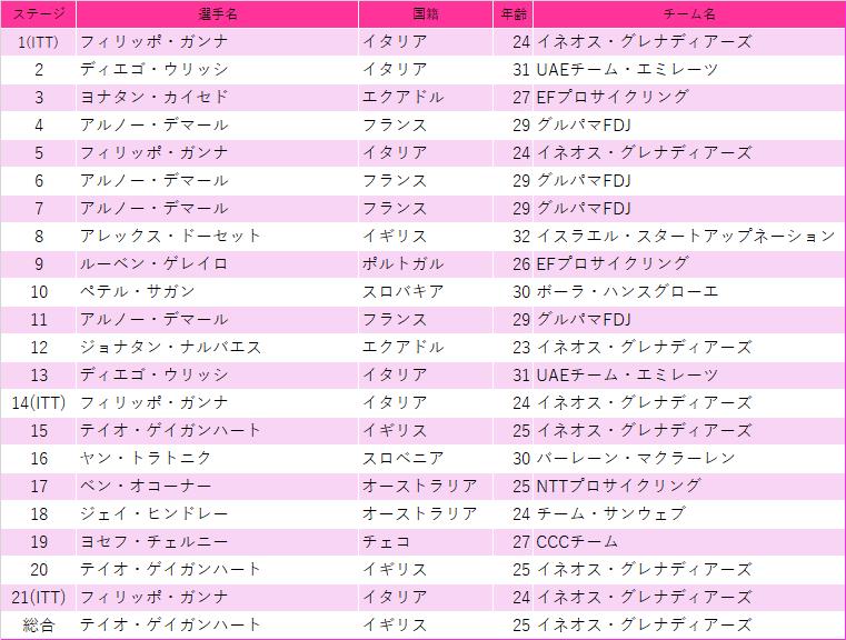 f:id:SuzuTamaki:20201116221218p:plain