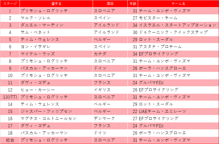 f:id:SuzuTamaki:20201116221257p:plain