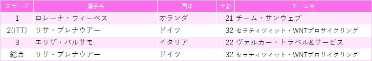 f:id:SuzuTamaki:20201116221435p:plain