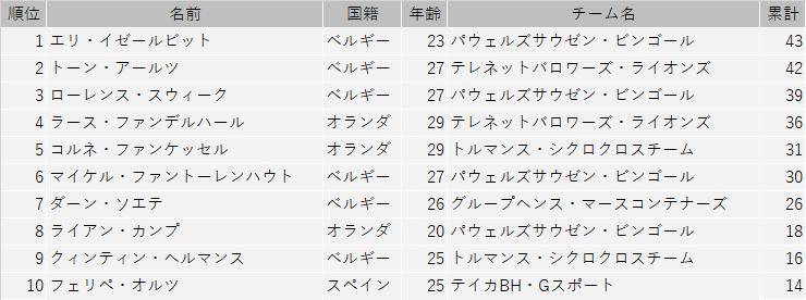 f:id:SuzuTamaki:20201122234737p:plain