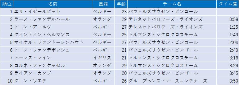 f:id:SuzuTamaki:20201122234757p:plain