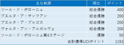 f:id:SuzuTamaki:20201124010453p:plain