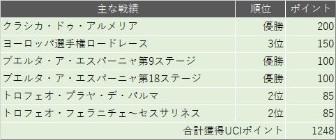 f:id:SuzuTamaki:20201124011229p:plain