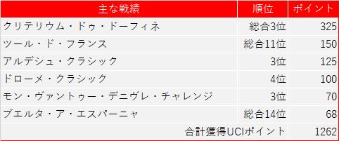 f:id:SuzuTamaki:20201124011302p:plain