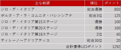 f:id:SuzuTamaki:20201124011318p:plain