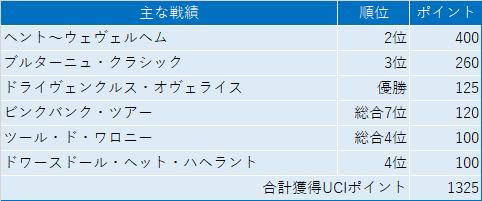 f:id:SuzuTamaki:20201124011335p:plain