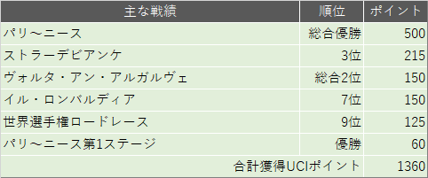 f:id:SuzuTamaki:20201124011408p:plain